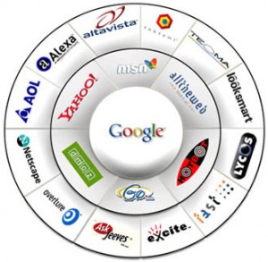search engine marketing companies